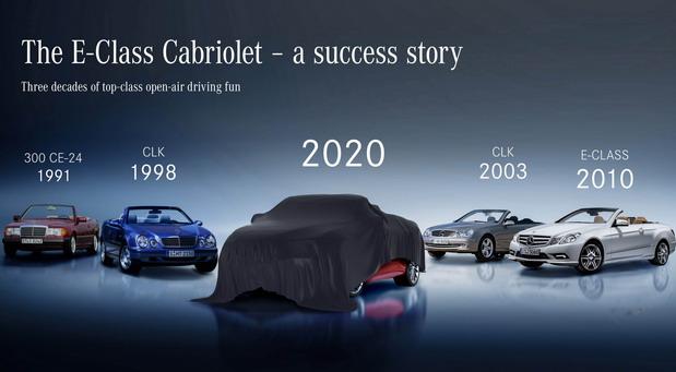 Mercedes E klase Cabrio