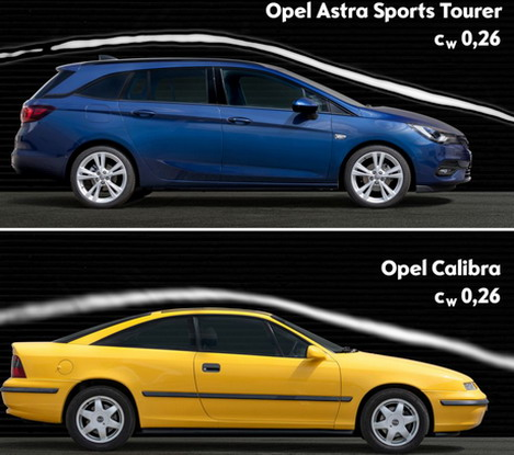 Opel Astra Sports Tourer i Calibra