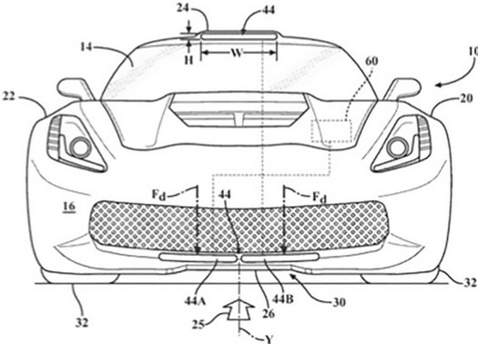 GM Aerodinamika