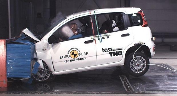 Fiat Panda EuroNCAP
