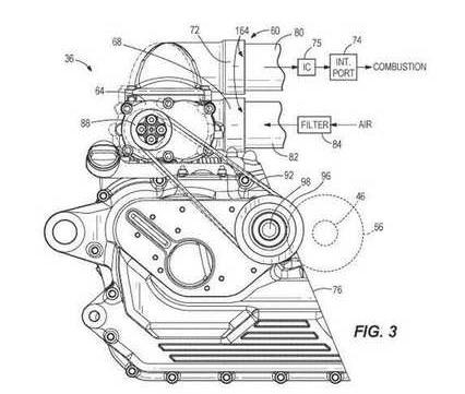 Harley-Davidson radi na novom turbo agregatu