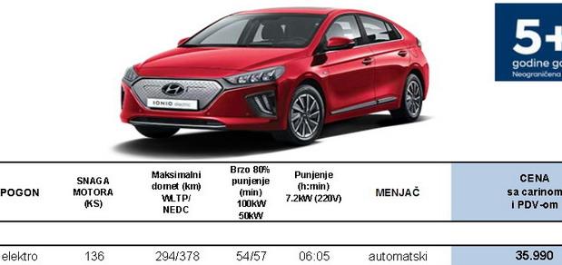 Hyundai cene