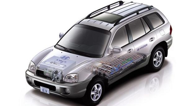 Hyundai Sante Fe EV