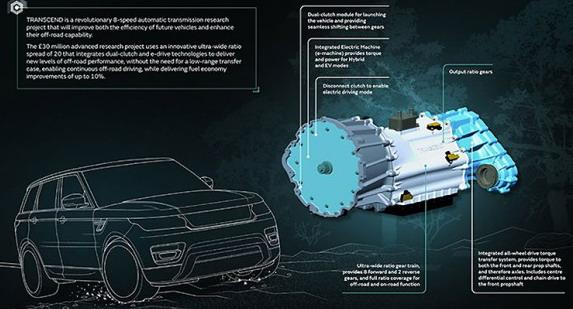 Jaguar-Land-Rover-predstavio-novi-motor-iz-linije-Ingenium-i-8-stepeni-automatski-menjac