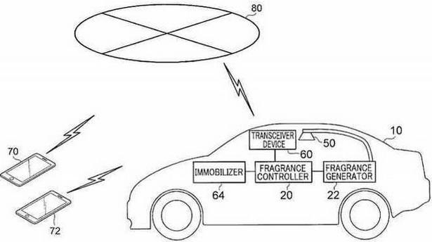 Toyotin sistem protiv krađe automobila